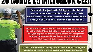 20 günde 1 milyon 556 bin 344 lira trafik cezası kesildi